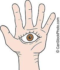 眼睛, 手