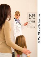 眼科医, ポイント, 小児科医, 目図表
