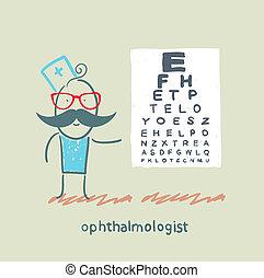 眼科医, 手紙, テーブル