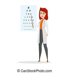 眼科医, 目 図表, 指すこと, 手紙