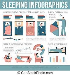 睡眠, レイアウト, infographics