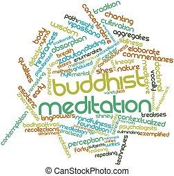瞑想, 仏教