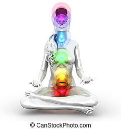 瞑想, chakra