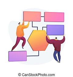 矢量, 事務, 過程, 概念, 隱喻, 管理