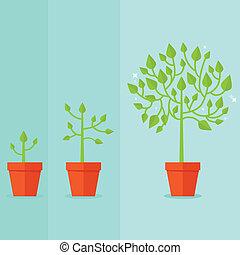 矢量, 成長, 概念