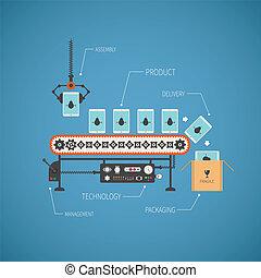 矢量, 概念, ......的, 高, 結束, 生產, 由于, noname, 小塊pc, 上, 傳動機, 線