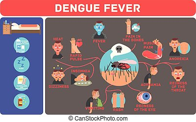 矢量, 熱帶, 不同, 發燒, 方法, concept., mosquito-borne, 症狀, infographic, 設計, prevention., disease., dengue, 顯示