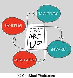 矢量, 藝術, 寫, 手, 主題, infographic