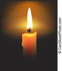 矢量, 蠟燭