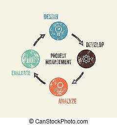 矢量, 項目管理, grunge, 過程, 圖形, 概念, 骯髒