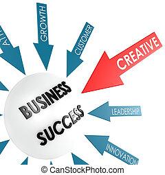 矢, ビジネス, 成功, 創造的