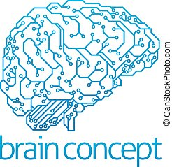 知性, 概念, 人工