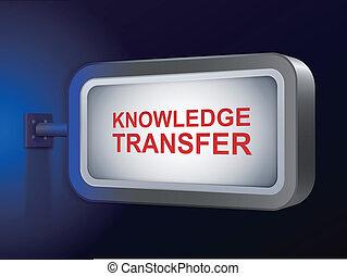 知識, 調動, 詞, 上, 廣告欄