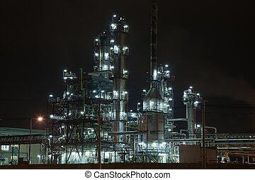 石油化学, ユニット