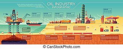 石油産業, プラットホーム, ベクトル, infographics, 沖合いに