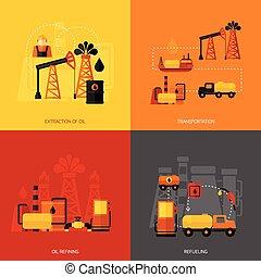 石油産業, 平ら