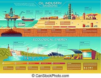 石油産業, 生態学的, ベクトル, infographics, エネルギー