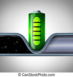 石油産業, disrupting, 電池, 技術