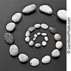 石頭, 螺旋
