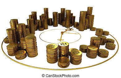硬币, 金字塔, 钟