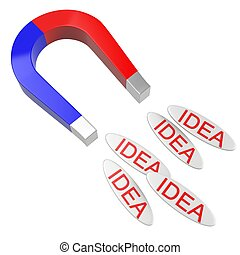 磁铁, 想法