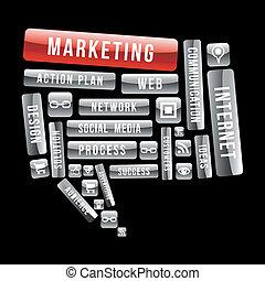 社会, マーケティング, スピーチ泡, 媒体