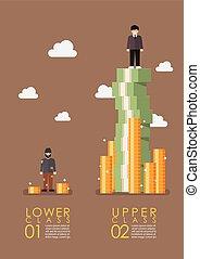 社會, stratification, 缺口, infographic