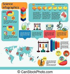 科学, セット, infographics