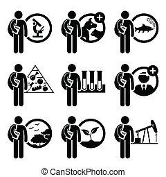科学, 農業, 程度