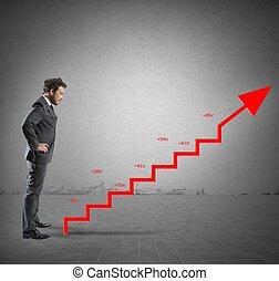 積極, 公司, 統計數字