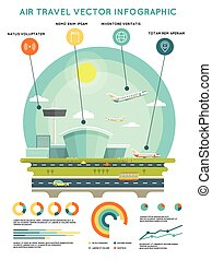 空中旅行, 矢量, infographic, 樣板, 由于, 機場, 以及, 飛机