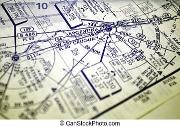 空气, 导航, 图表
