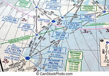 空氣, 航行, 圖表