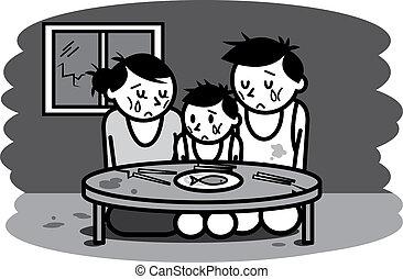 窮乏, 家族