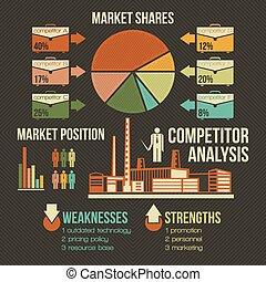 競争相手, 分析, infographics