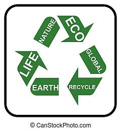 符号, 再循环