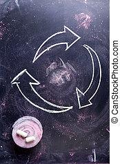 符号, 在中, 再循环