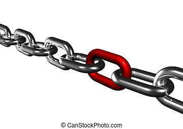 符號, 鏈子, 結合, 成功, 隊