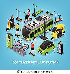 等大, イラスト, 輸送, eco