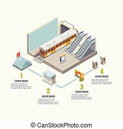 等大, ベクトル, 地下鉄, 地下鉄, infographics