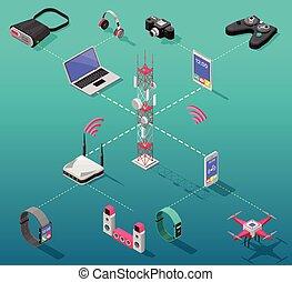 等大, 概念, 技術, インターネット