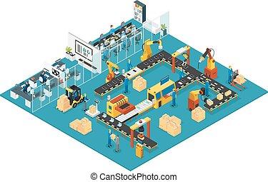 等大, 概念, 産業, 工場