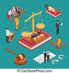 等大, 陪審, 正義, concept., イラスト, ベクトル, 裁判, prisoner., 聖書, 法律, 裁判官, 3d
