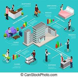等大, infographic, サービス, テンプレート, ホテル