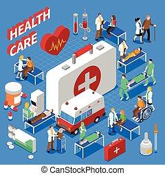 等量, 病人, 醫生, 通訊, 海報, 作品