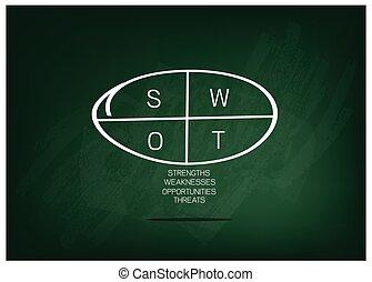 管理, ビジネス, チャート, 分析, 作戦, 計画, swot