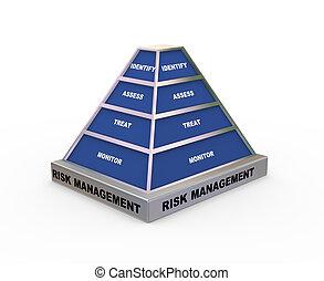 管理, ピラミッド, 危険, 3d
