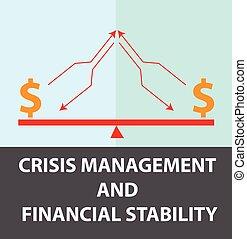 管理, 危機, 背景