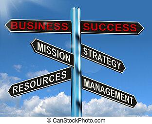 管理, 商业, 成功, 路标, 任务, 策略, 资源, 显示
