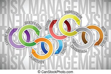 管理, 風險, 箭, 插圖, 圖形, 週期